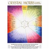 Crystal Herbs Bach Flower Remedy & Karmic Essences Poster